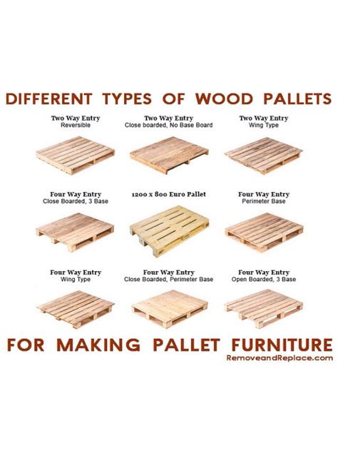 what different types of wood are needed for cabinets floors and roofs there are 9 different types of wood pallets to repurpose