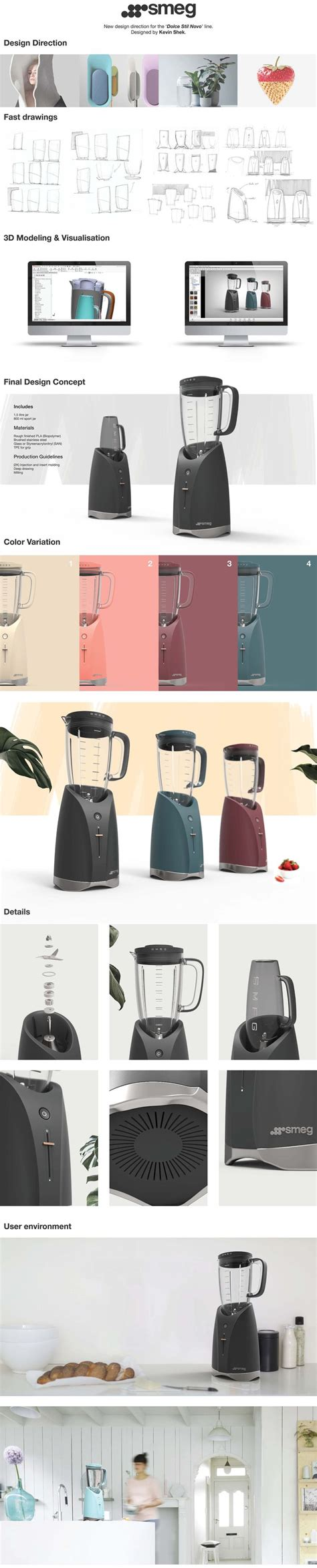 Product Design Portfolio 25 best ideas about industrial design portfolio on