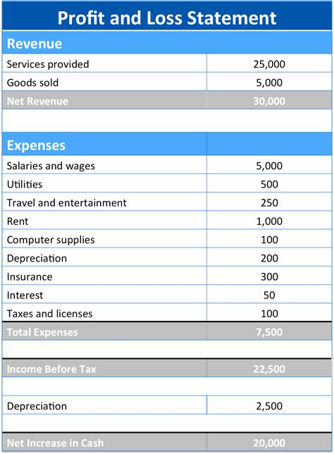 free printable balance sheet template 5 general ledger