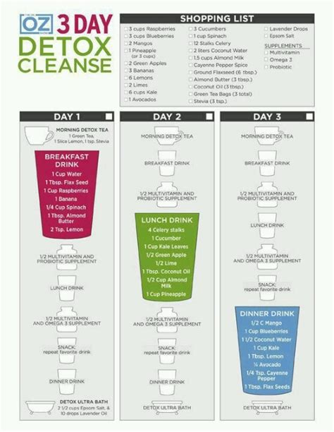 Ancient Societies That Used Detox by 126 Best Health Remedies Food Images On