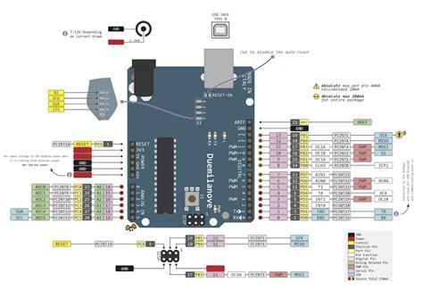 wiring arduino mega diagram wiring get free image about