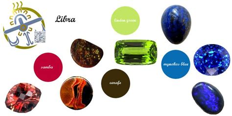libra birthstone color search results for birth colors calendar 2015