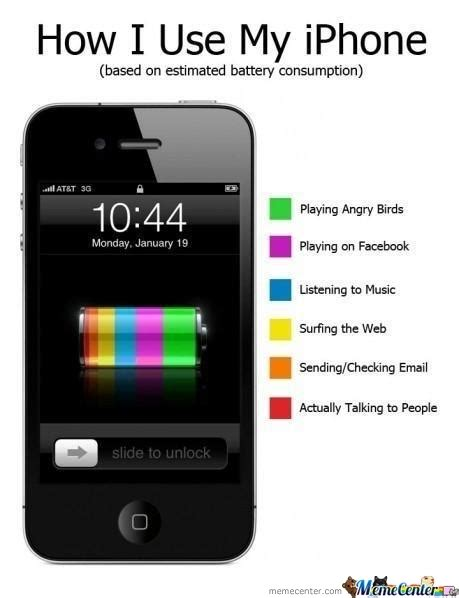Apple Iphone Meme - how i use my iphone by andy1221 meme center