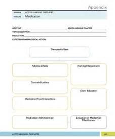 med cards template surgical mental health nursing medication concept