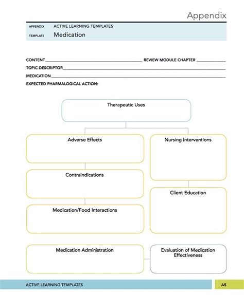 Active Learning Template Medication 16 images of ati nursing template blank geldfritz net