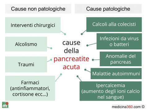 alimentazione per pancreatite dieta pancreatite dieta e pancreatite