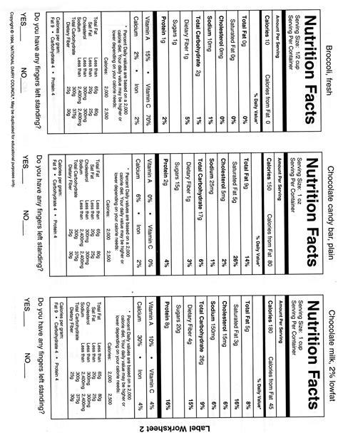 Food Label Worksheet by Consumerism Food Labeling
