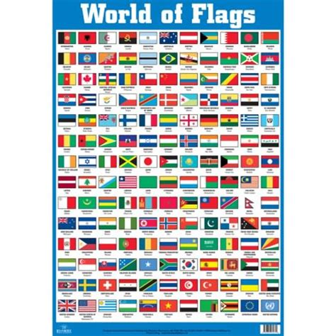 all flags of the world printable procedure