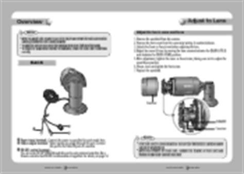 Cctv Samsung Sco 2080r samsung sco 2080r user manual