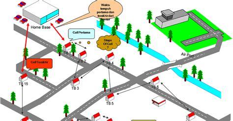 Sistim Pengawasan Lalu Lintas Penerbangan Sipil pemilihan rute pembebanan jaringan lalu lintas route choice traffic assignment kuz sipil