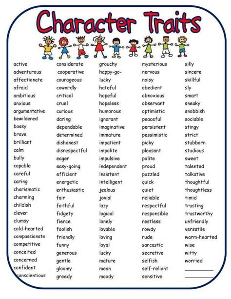 best 25 positive character traits ideas on