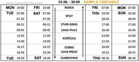 ferry to dubrovnik from hvar ferry timetable rijeka split hvar korcula mljet