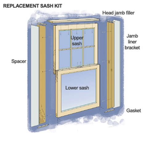 how to replace a house window attractive sash window replacement installing replacement window sashes how to replace