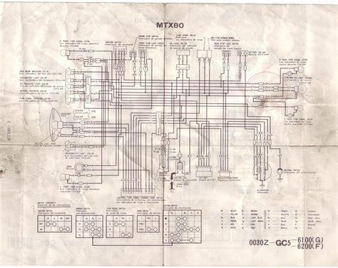 x125 wiring diagram rainbird wiring schematic tj wrangler