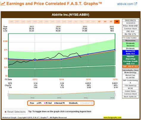 dividend increases today dividend increases today newhairstylesformen2014 com