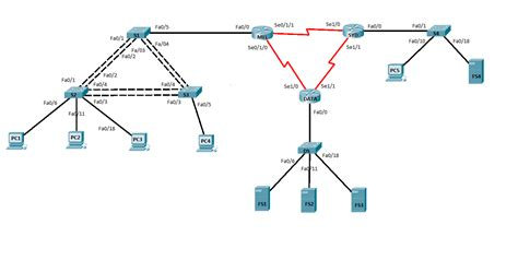vlan network diagram vlan network diagram vlan get free image about wiring