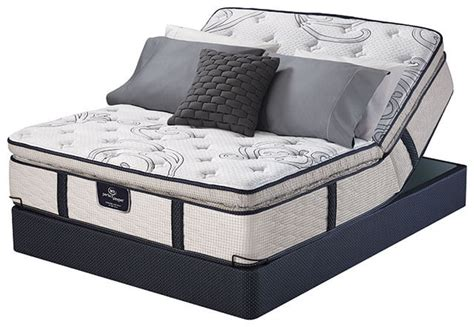 How To The Right Mattress Quiz by Find The Match Take Serta S Mattress Quiz