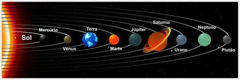 imagenes impresionantes del sistema solar cuadros sin 243 pticos sobre el sistema solar y el sol