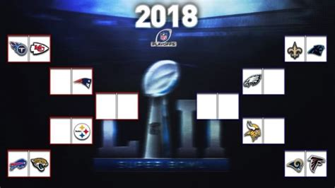 picks bowl winner 100 correct 2018 nfl playoffs predictions bracket the 2018 nfl bowl winner is