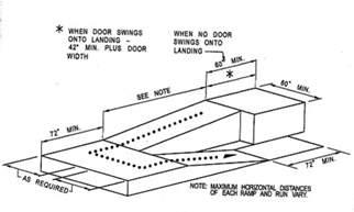 Parking Garage Design Guidelines Peter Callander Landscape Architect Design Standards
