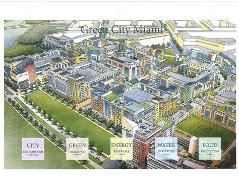 beyond mobility planning cities for and places books miami dade planning advisory board denies application to