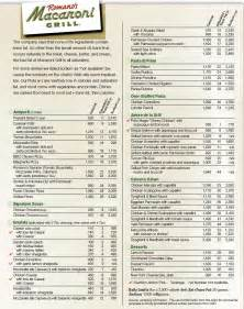 Olive Garden Pasta Menu by Many Olive Garden And Macaroni Grill Dishes Are 1 000