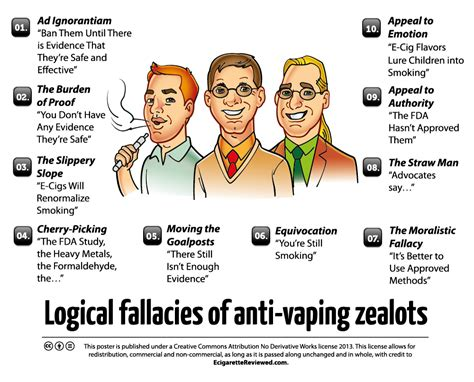 exle of logical fallacy top 10 logical fallacies of anti vaping zealots