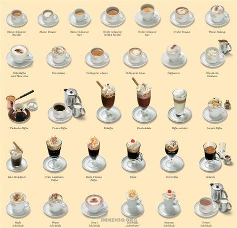 come ordinare un caff 232 a vienna