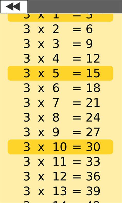 application table de multiplication multiplication tables app ranking and store data app