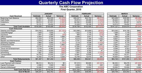 sle construction cash flow projection cash flow template template free download speedy template