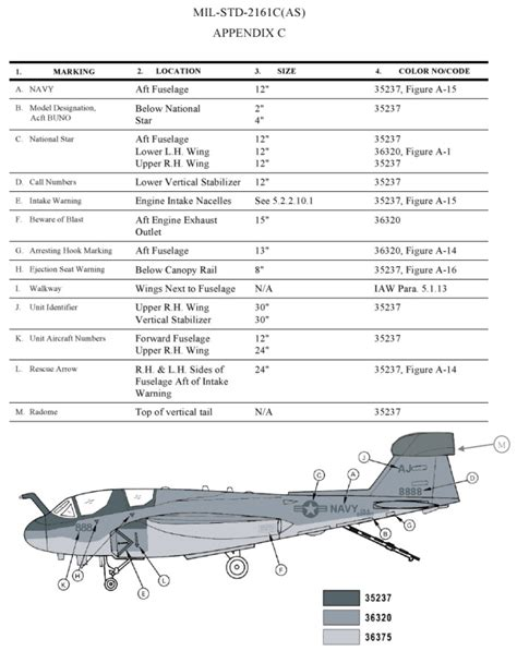 grumman ea 6b prowler late camouflage color profile and paint guide