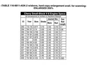 chevy 283 engine block specs chevy free engine image for