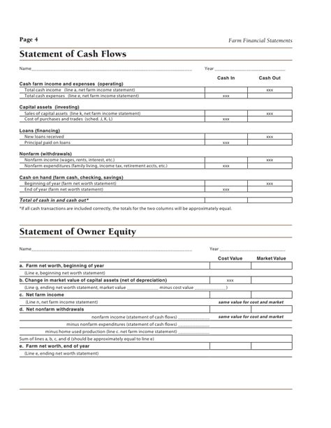Farm Income Statement Template Pictures To Pin On Pinterest Pinsdaddy Farm Financial Statement Template
