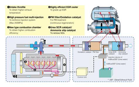 28 wiring diagram for chery qq chery qq6 service