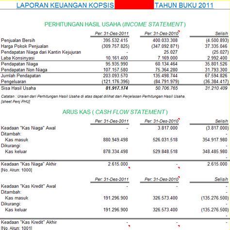 membuat neraca simpan pinjam contoh laporan keuangan koperasi download pdf akuntansi