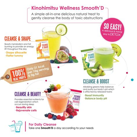 Kinohimitsu 2 Day Detox by Kinohimitsu 2 Day Speed Cleansing Busy Modern Lifestyle