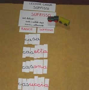 trova una parola con queste lettere formazione delle parole e suffissi col metodo montessori