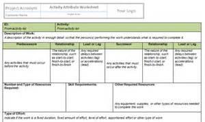 define activities templates project management templates
