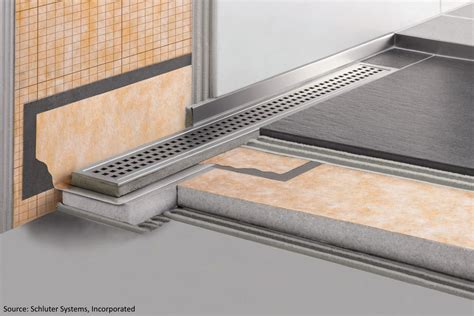 schluter systems kerdi solid grate height stainless steel