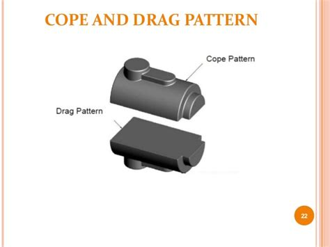 cope and drag pattern in casting 3 expendable mold casting
