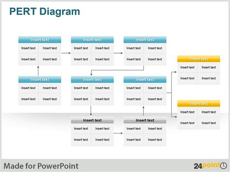 an intelligent and attractive scheduling tool pert chart