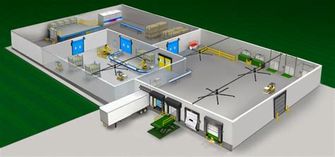 Loading Dock Floor Plan by Curlin Material Handling Systems Integration Conveyors Dock Equipment