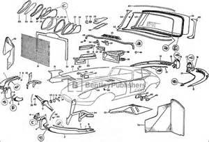 Jaguar E Type Parts » Home Design 2017