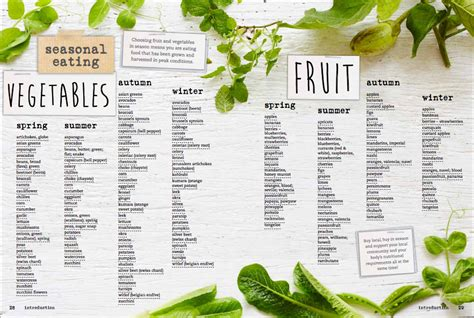 vegetables and fruits in season sneakfit benefits of consuming in season fruits
