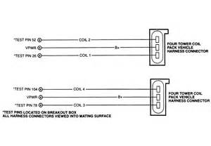 ignition coil pack wiring diagram get free image about wiring diagram