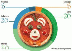 alimentazione bambini intervista alla dott ssa