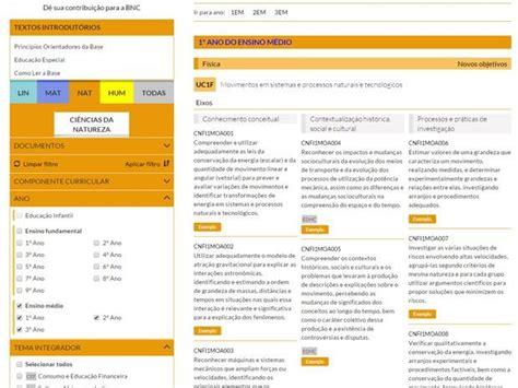 Modelo Curricular Nacional G1 Educa 231 227 O Base Nacional Curricular Comum