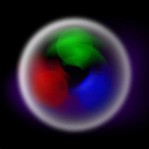 proton physics particle physics