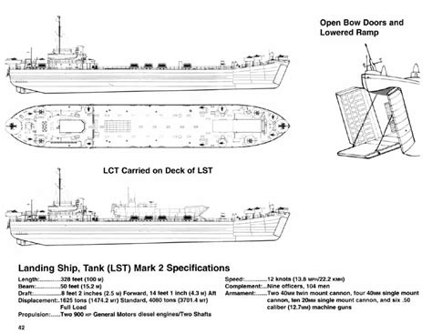 lst diagram landing ships tanks