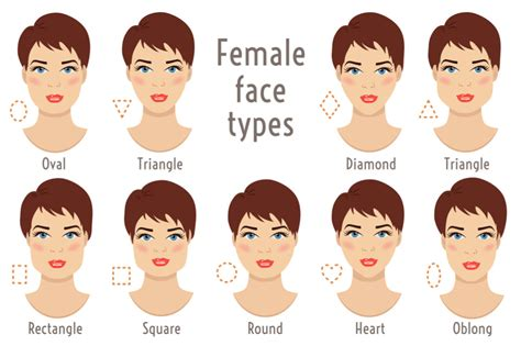 types of hair for types of faces 9 face shapes and best hairstyles for each